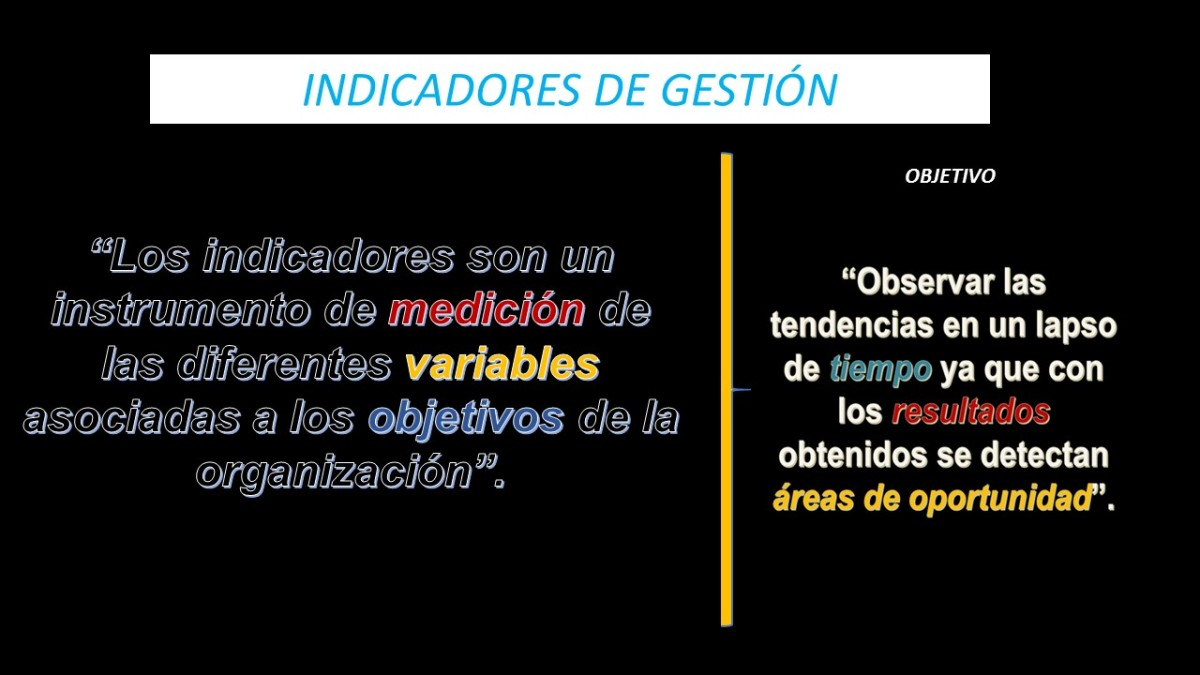 """Conferencia Luis Manuel Rivera """"Indicadores de Rentabilidad en la ..."""